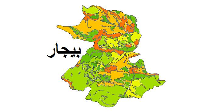 شیپ فایل کاربری اراضی شهرستان بیجار