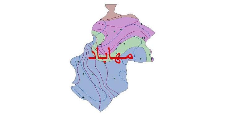 دانلود شیپ فایل اقلیمی شهرستان مهاباد