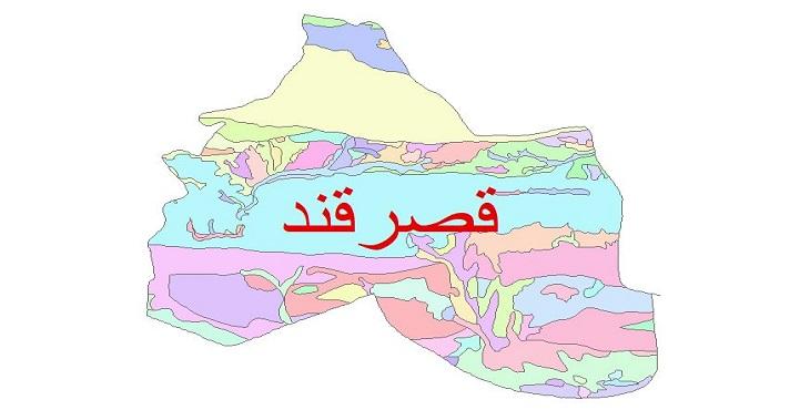 دانلود نقشه شیپ فایل زمین شناسی شهرستان قصرقند